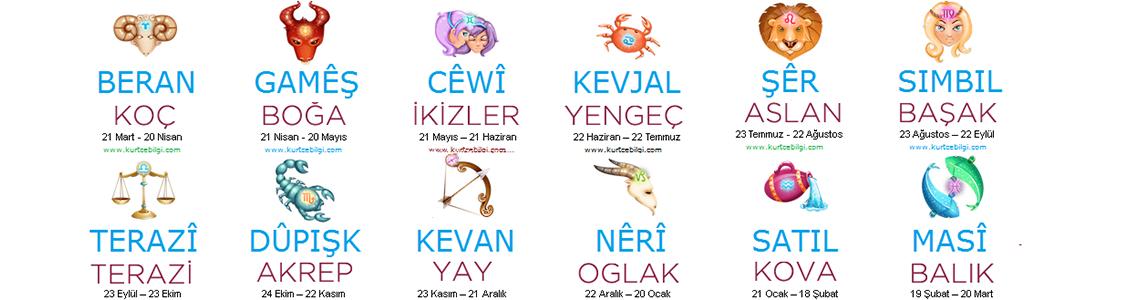 Kürtçe Burç İsimleri